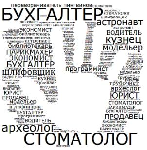 Новое поколение г.Омск