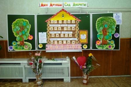 Наглядность для начальной школы своими руками 975